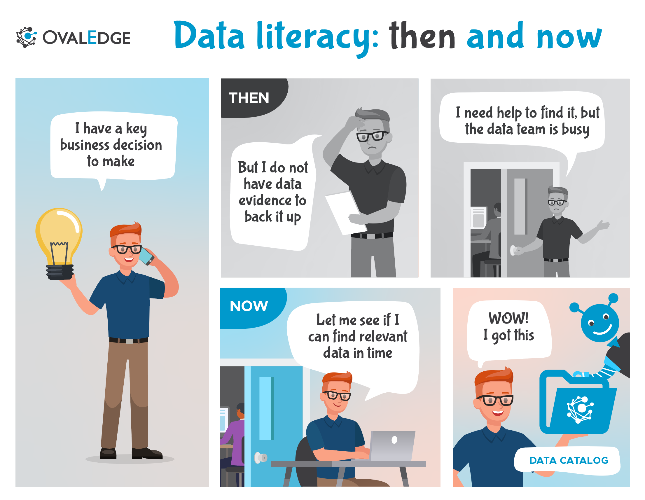 Data Literacy: What it is, Why it's Important for Data Governance, and How it Can Benefit Your Business