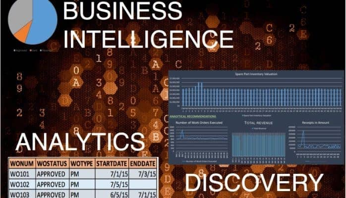 BI, Analytics, and Discovery? Know the difference in the big data era